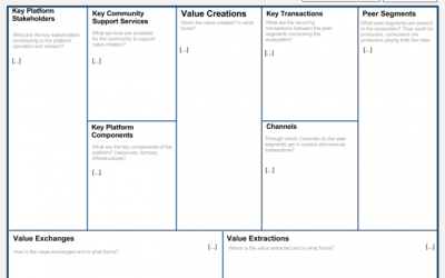 Variante del business model canvas dedicata alle piattaforme