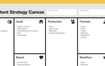 Nuovo Canvas all'orizzonte:  Content strategy canvas