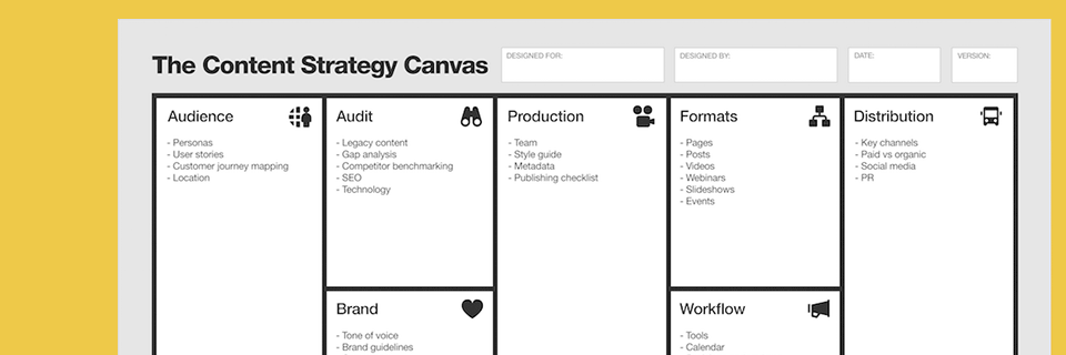 Nuovo Canvas all'orizzonte:  Content strategy canvas
