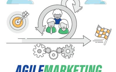Recensione libro: Agile Marketing