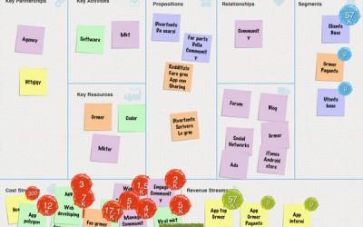 Web app per il vostro business plan