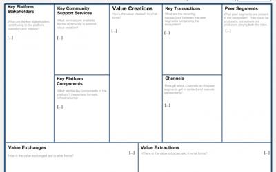 Variante del business model canvas dedicata alle piattaforme