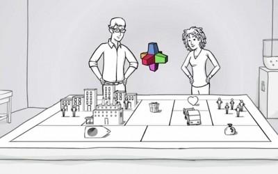 Il business model canvas spiegato a cartoni animati